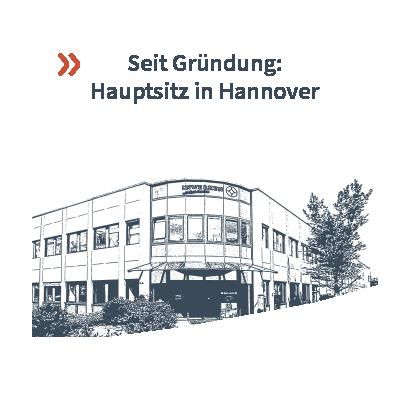 Inwerken - Hauptsitz in Hannover