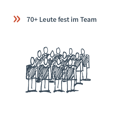 Über 70 Leute Fest im Team