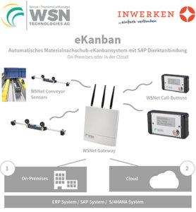 Funktionsweise-ekanbansystem inwerken und wsn