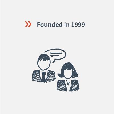 Inwerken was founded in 1999
