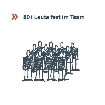80+ Leute fest im Team