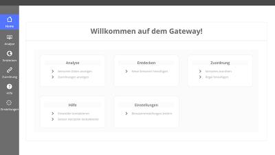 Kooperationsprojekt Inwerken und NDSU 2019: Beispiel Screenshot Willkommen Gateway NDSU