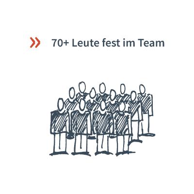 Über 70 Leute fest im Team.