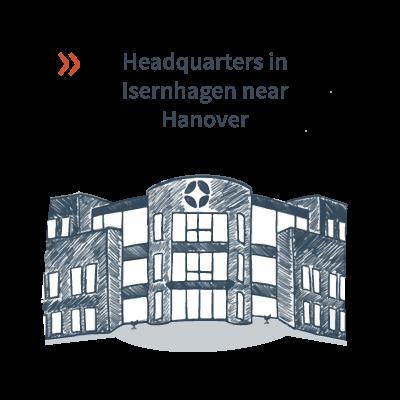 Inwerken Headquarters Hanover Isernhagen