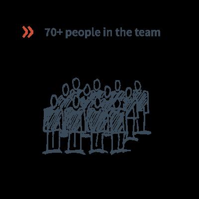 70 people in Team