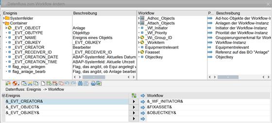 Bindung zwischen Ereignis-Container und Workflow-Container